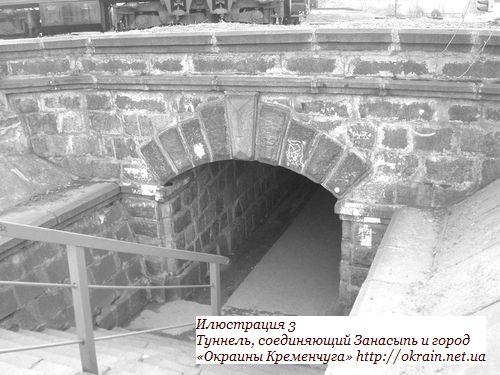 Туннель, соединяющий Занасыпь и город