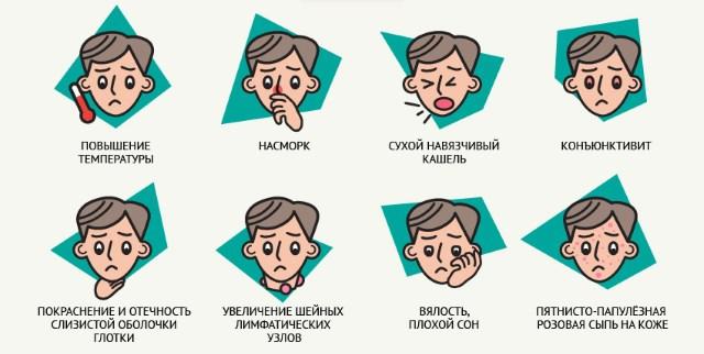 Корь: симптомы, причины и лечение