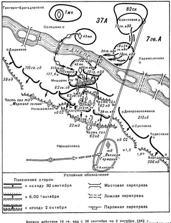 Боевые действия 10 гв. вдд. с 30 сентября по 2 октября 1943 года - карта № 173