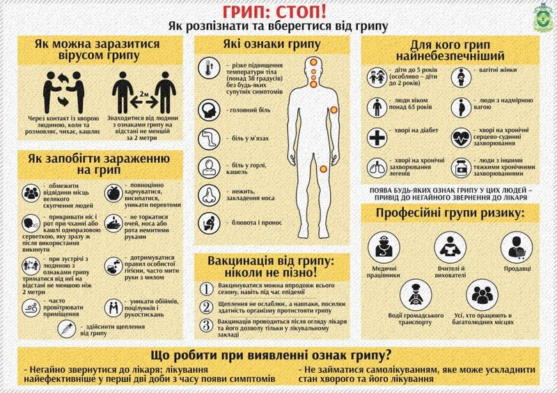Как уберечься от гриппа - советы специалистов