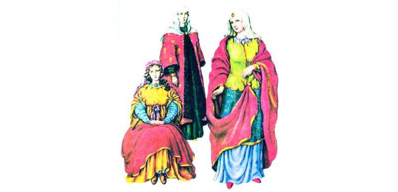 Чинники формування суспільно-політичного статусу жінки періоду Київської русі